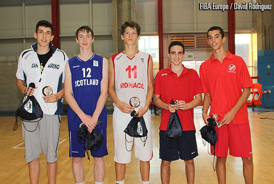 The All Tournament Team of the 2012 U16 European Championship Men Division C: Igor Biordi (San Marino), Gregor Gray (Scotland), Daniel Pieper (Principality of Monaco), Zane Micallef (Malta), Jake Haefner (Gibraltar)